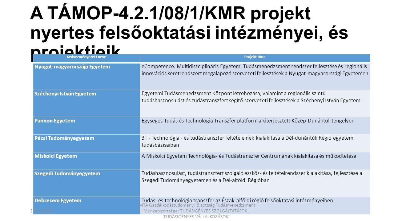 A TÁMOP-4.2.1/08/1/KMR projekt nyertes felsőoktatási intézményei, és projektjeik Kedvezményezett neveProjekt címe Nyugat-magyarországi EgyetemeCompete