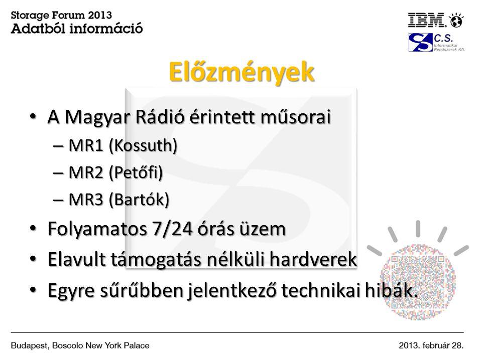 Előzmények • A Magyar Rádió érintett műsorai – MR1 (Kossuth) – MR2 (Petőfi) – MR3 (Bartók) • Folyamatos 7/24 órás üzem • Elavult támogatás nélküli har