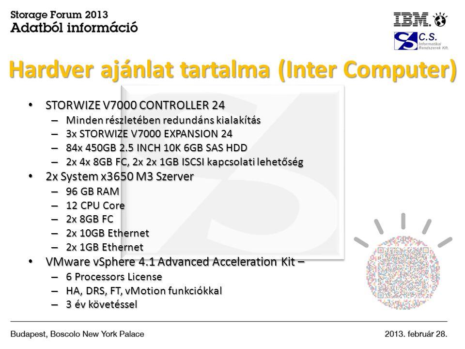 • Teljes hardver infrastruktúra összeszerelése • Firmware frissítések • Tároló konfigurálása • ESX 5.0 telepítése • ESX farm konfigurálása HA, vMotion, FT • Windows 2008R2 template telepítése • Fail Over tesztek elkészítése • Üzemeltetési dokumentáció • V7000, ESX, x3650 oktatás Implementációs ajánlat tartalma (CS Info)