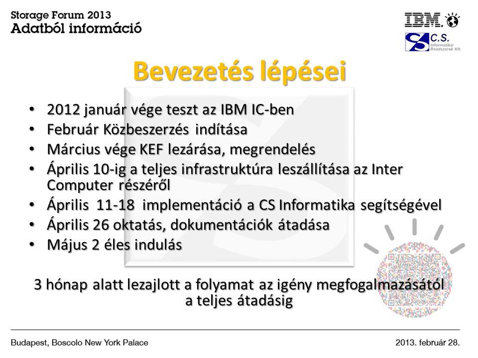• 2012 január vége teszt az IBM IC-ben • Február Közbeszerzés indítása • Március vége KEF lezárása, megrendelés • Április 10-ig a teljes infrastruktúr