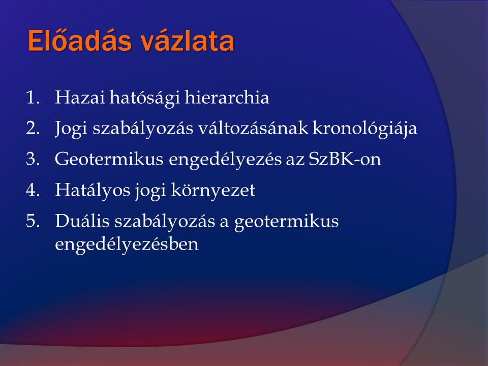 Előadás vázlata 1.Hazai hatósági hierarchia 2.Jogi szabályozás változásának kronológiája 3.Geotermikus engedélyezés az SzBK-on 4.Hatályos jogi környez