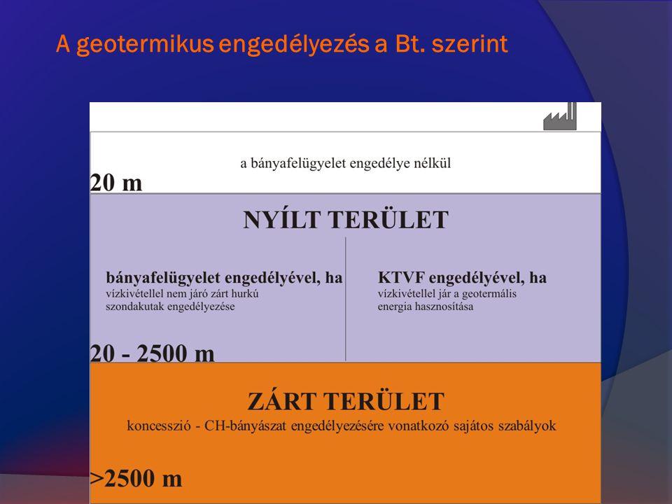 A geotermikus engedélyezés a Bt. szerint