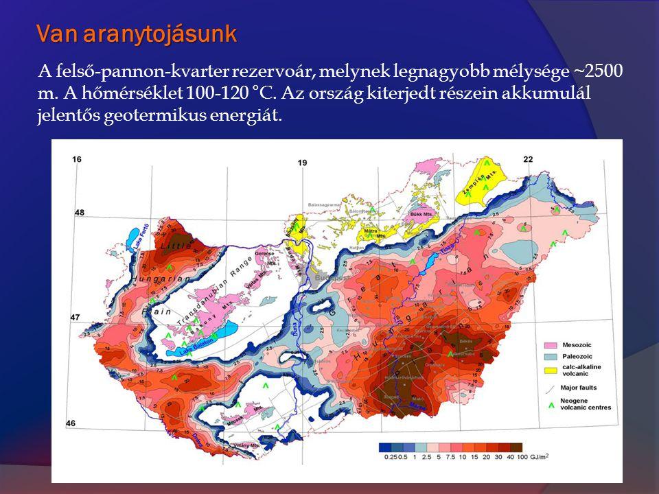 Van aranytojásunk A felső-pannon-kvarter rezervoár, melynek legnagyobb mélysége ~2500 m. A hőmérséklet 100-120 °C. Az ország kiterjedt részein akkumul