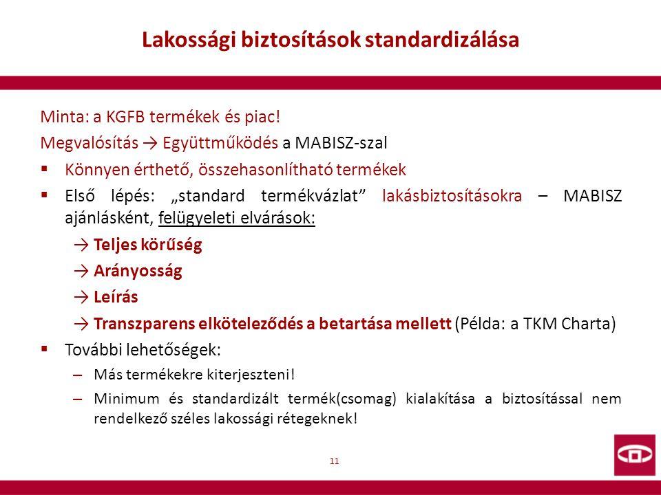 Lakossági biztosítások standardizálása Minta: a KGFB termékek és piac! Megvalósítás → Együttműködés a MABISZ-szal  Könnyen érthető, összehasonlítható