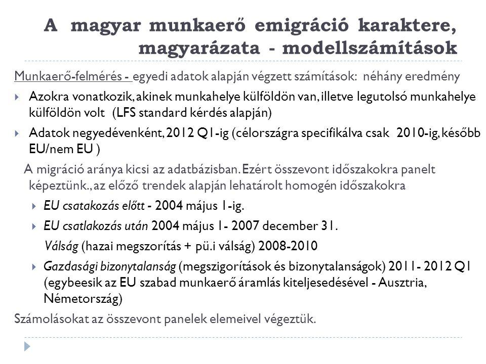 A magyar munkaerő emigráció karaktere, magyarázata - modellszámítások Munkaerő-felmérés - egyedi adatok alapján végzett számítások: néhány eredmény 