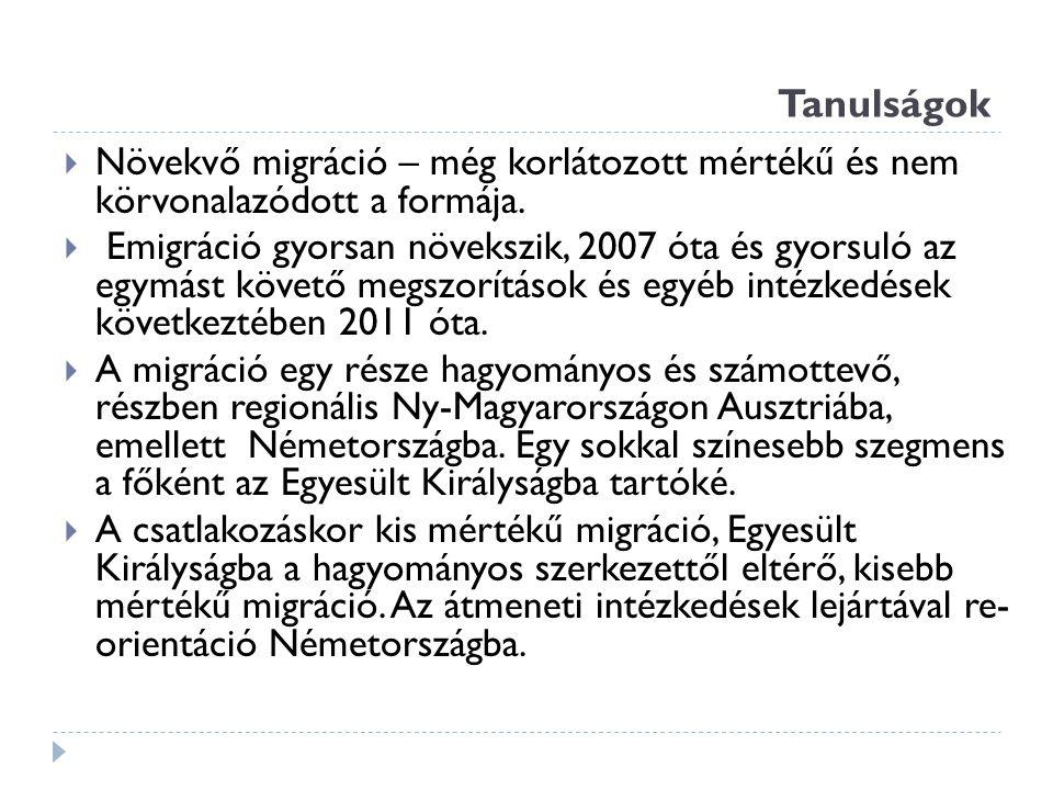 Tanulságok  Növekvő migráció – még korlátozott mértékű és nem körvonalazódott a formája.  Emigráció gyorsan növekszik, 2007 óta és gyorsuló az egymá