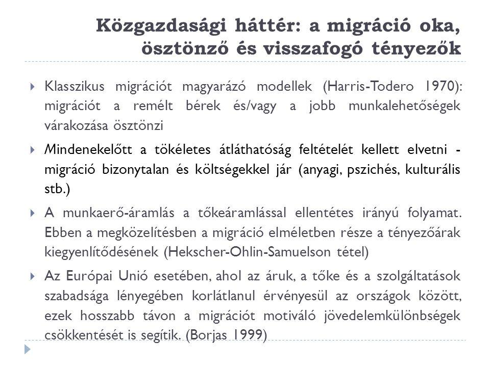 Közgazdasági háttér: a migráció oka, ösztönző és visszafogó tényezők  Klasszikus migrációt magyarázó modellek (Harris-Todero 1970): migrációt a remél