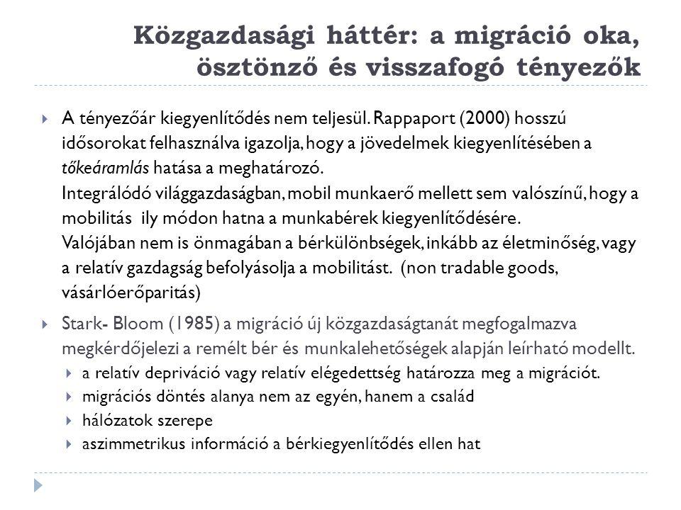 Közgazdasági háttér: a migráció oka, ösztönző és visszafogó tényezők  A tényezőár kiegyenlítődés nem teljesül. Rappaport (2000) hosszú idősorokat fel