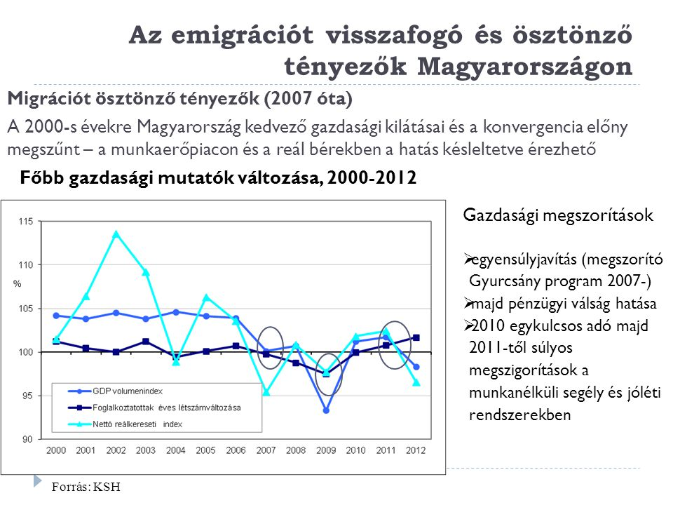 Dependent variables 'Emigrant to Germany', 'Emigrant to Austria' ' 'Emigrant to UK' (cont) Excluded variables: basic education, less than 25 years, husband, Northern Hungary, non-manual employment Note: Log regression Chi-square 0.000 each case, currently employed migrants and employed population due to the noisy data of previously employed returnees.