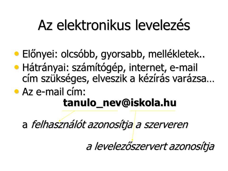 Az elektronikus levelezés • Előnyei: olcsóbb, gyorsabb, mellékletek..