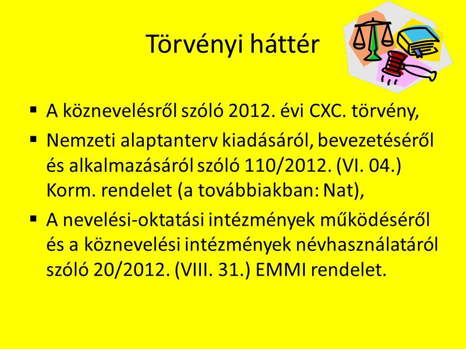 Törvényi háttér  A köznevelésről szóló 2012. évi CXC. törvény,  Nemzeti alaptanterv kiadásáról, bevezetéséről és alkalmazásáról szóló 110/2012. (VI.