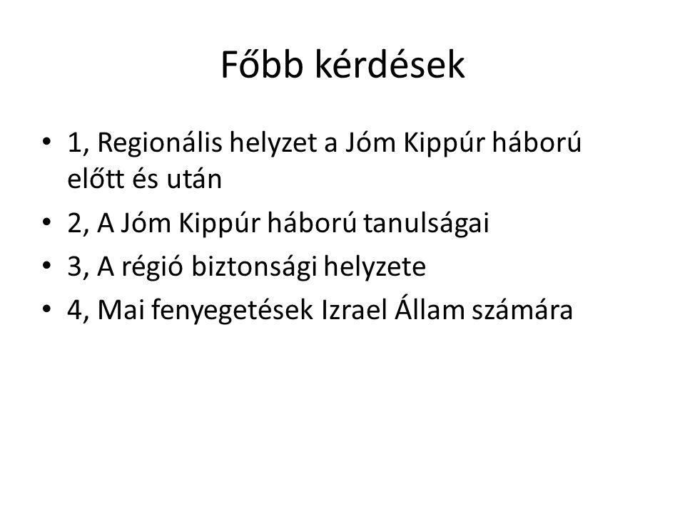Főbb kérdések • 1, Regionális helyzet a Jóm Kippúr háború előtt és után • 2, A Jóm Kippúr háború tanulságai • 3, A régió biztonsági helyzete • 4, Mai