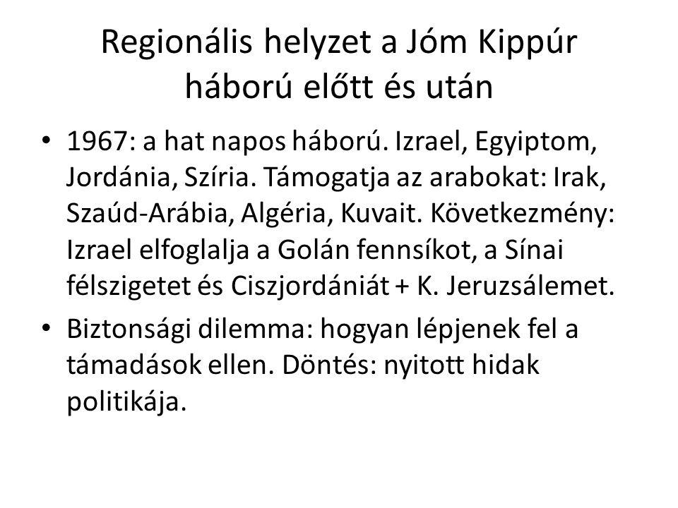 Regionális helyzet a Jóm Kippúr háború előtt és után • 1967: a hat napos háború. Izrael, Egyiptom, Jordánia, Szíria. Támogatja az arabokat: Irak, Szaú