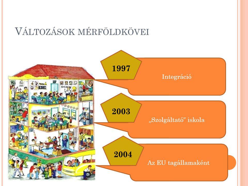 """V ÁLTOZÁSOK MÉRFÖLDKÖVEI Integráció """"Szolgáltató"""" iskola Az EU tagállamaként 1997 2003 2004"""