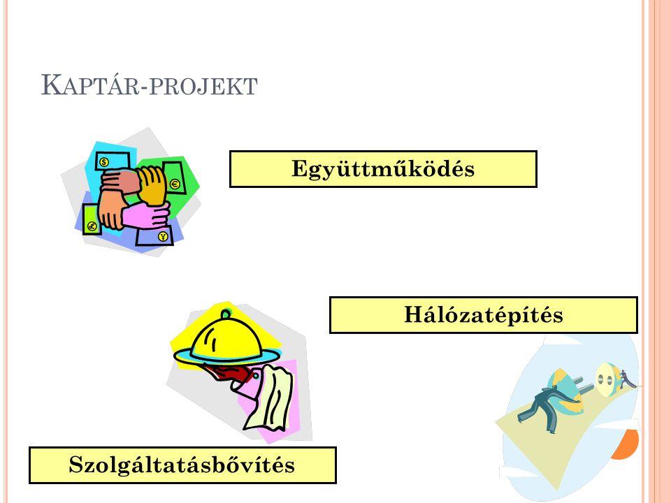 K APTÁR - PROJEKT Együttműködés Szolgáltatásbővítés Hálózatépítés