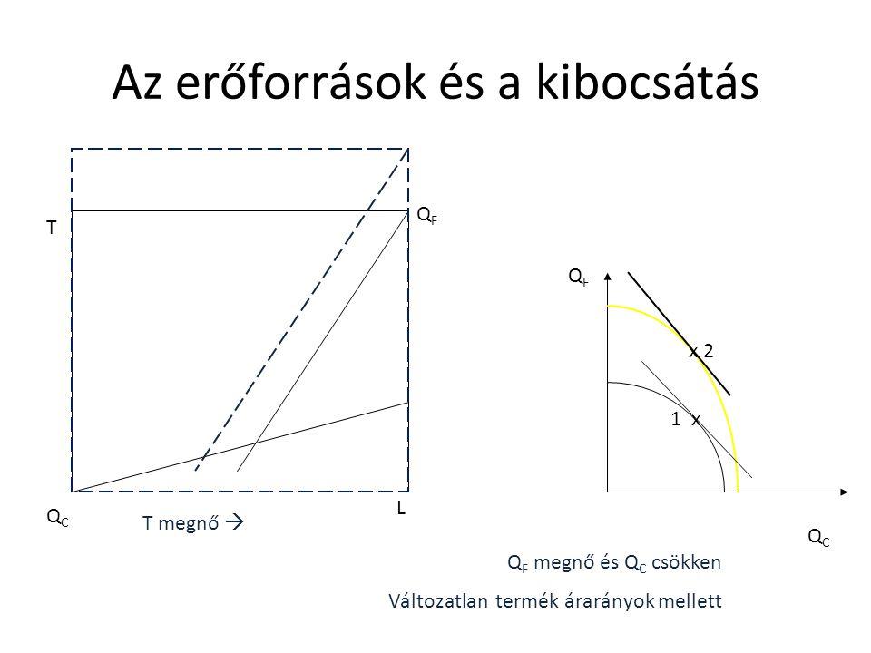 Pé/Pi változás ► külkereskedelem és a fogyasztás áruösszetétele QC QF x Q1 x D1 Q2 x x D2 x D3 PC/PF megnő Q1  Q2, D1  D2 Teljes árhatás: D1  D2 Jövedelmi hatás D1  D3 Helyettesítési hatás D3  D2 DF 2 -QF 2 = PC/PF*(QC 2 -DC 2 )  Külkereskedelem áruösszetétele és a fogyasztás szerkezete megváltozik 5.4 a-c Fogyasztási lehetőségek határa = Isoérték vonal: |m|= PC/PF