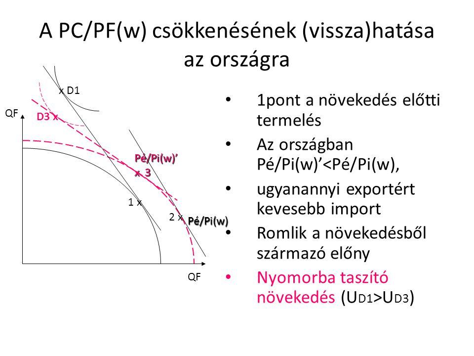A PC/PF(w) csökkenésének (vissza)hatása az országra • 1pont a növekedés előtti termelés • Az országban Pé/Pi(w)'<Pé/Pi(w), • ugyanannyi exportért keve
