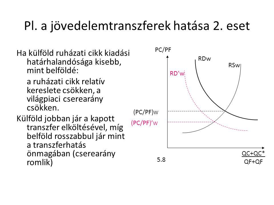 Pl. a jövedelemtranszferek hatása 2. eset Ha külföld ruházati cikk kiadási határhalandósága kisebb, mint belföldé: a ruházati cikk relatív kereslete c