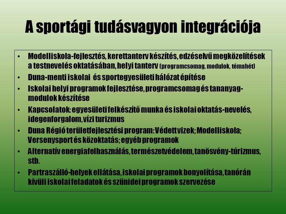 A sportági tudásvagyon integrációja • Modelliskola-fejlesztés, kerettanterv készítés, edzéselvű megközelítések a testnevelés oktatásában, helyi tanterv (programcsomag, modulok, témahét) • Duna-menti iskolai és sportegyesületi hálózat építése • Iskolai helyi programok fejlesztése, programcsomag és tananyag- modulok készítése • Kapcsolatok: egyesületi felkészítő munka és iskolai oktatás-nevelés, idegenforgalom, vízi turizmus • Duna Régió területfejlesztési program: Védett vizek; Modelliskola; Versenysport és közoktatás; egyéb programok • Alternatív energiafelhasználás, természetvédelem, tanösvény-túrizmus, stb.