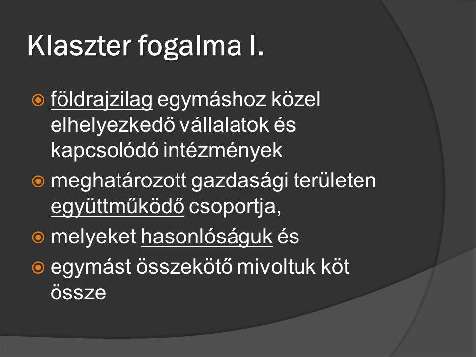 Klaszter fogalma II.
