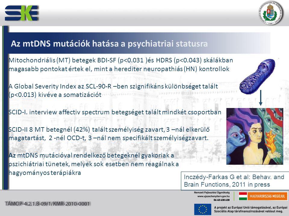 Az mtDNS mutációk hatása a psychiatriai statusra Mitochondriális (MT) betegek BDI-SF (p<0.031 )és HDRS (p<0.043) skálákban magasabb pontokat értek el, mint a herediter neuropathiás (HN) kontrollok A Global Severity Index az SCL-90-R –ben szignifikáns különbséget talált (p<0.013) kivéve a somatizációt SCID-I.