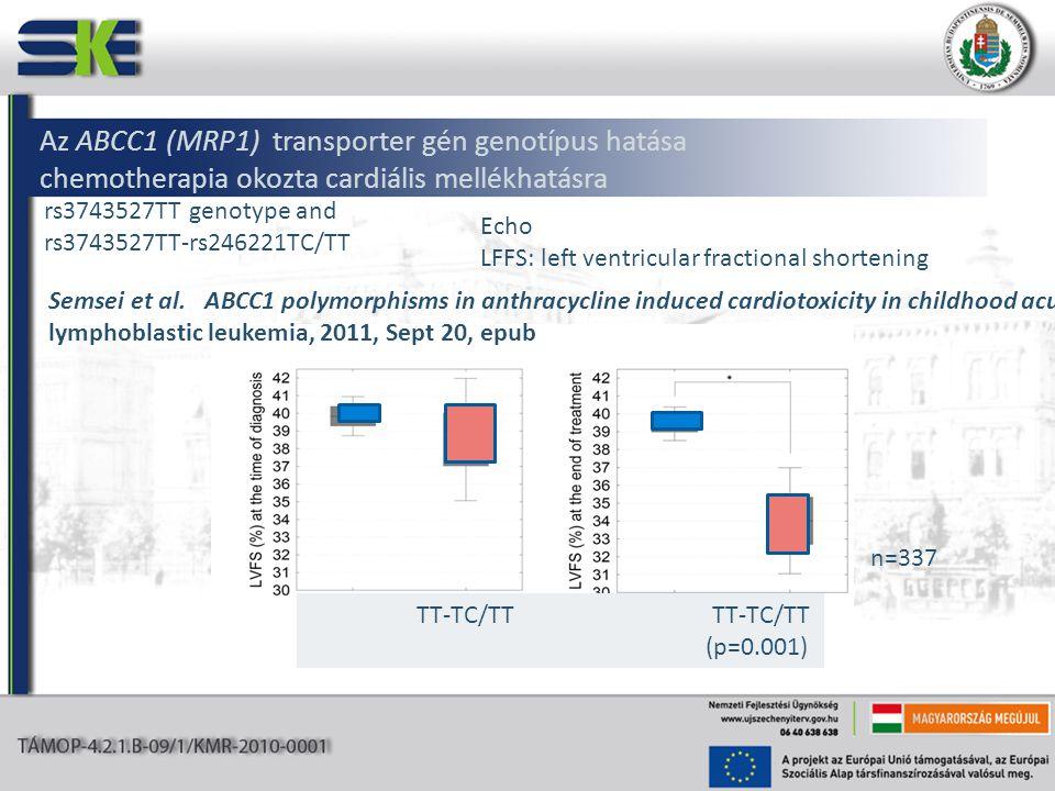 Az ABCC1 (MRP1) transporter gén genotípus hatása chemotherapia okozta cardiális mellékhatásra rs3743527TT genotype and rs3743527TT-rs246221TC/TT TT-TC/TT TT-TC/TT (p=0.001) Semsei et al.