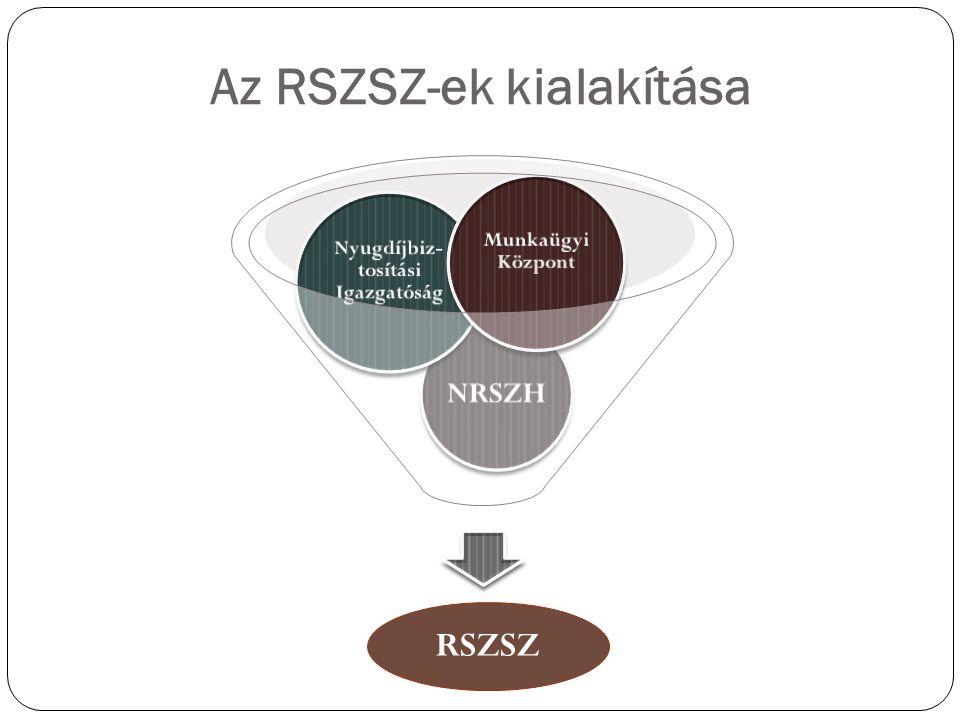 Az RSZSZ-ek kialakítása NRSZH Nyugdíjbiz- tosítási Igazgatóság Munkaügyi Központ RSZSZ
