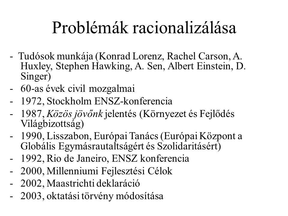 Problémák racionalizálása - Tudósok munkája (Konrad Lorenz, Rachel Carson, A. Huxley, Stephen Hawking, A. Sen, Albert Einstein, D. Singer) -60-as évek