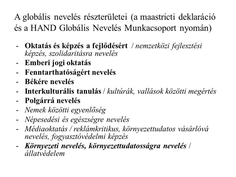 A globális nevelés részterületei (a maastricti deklaráció és a HAND Globális Nevelés Munkacsoport nyomán) -Oktatás és képzés a fejlődésért / nemzetköz
