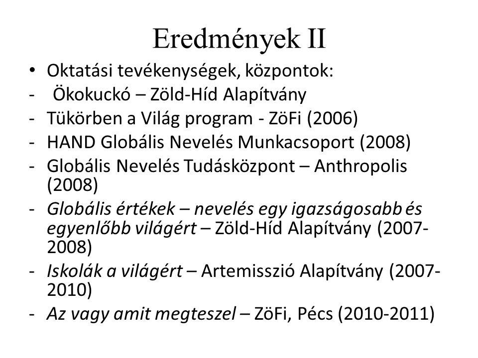 Eredmények II • Oktatási tevékenységek, központok: - Ökokuckó – Zöld-Híd Alapítvány -Tükörben a Világ program - ZöFi (2006) -HAND Globális Nevelés Mun