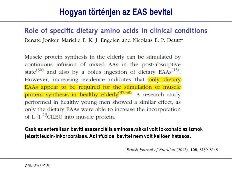 Hogyan történjen az EAS bevitel Csak az enterálisan bevitt esszenciális aminosavakkal volt fokozható az izmok jelzett leucin-inkorporálása.