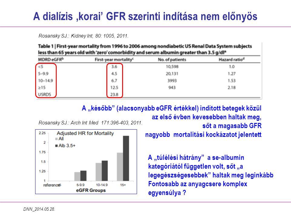 """A dialízis 'korai' GFR szerinti indítása nem előnyös A """"később (alacsonyabb eGFR értékkel) indított betegek közül az első évben kevesebben haltak meg, sőt a magasabb GFR nagyobb mortalitási kockázatot jelentett DNN_2014.05.28."""
