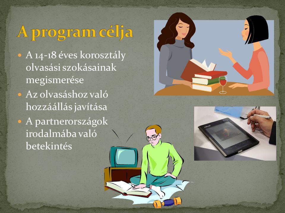  A 14-18 éves korosztály olvasási szokásainak megismerése  Az olvasáshoz való hozzáállás javítása  A partnerországok irodalmába való betekintés