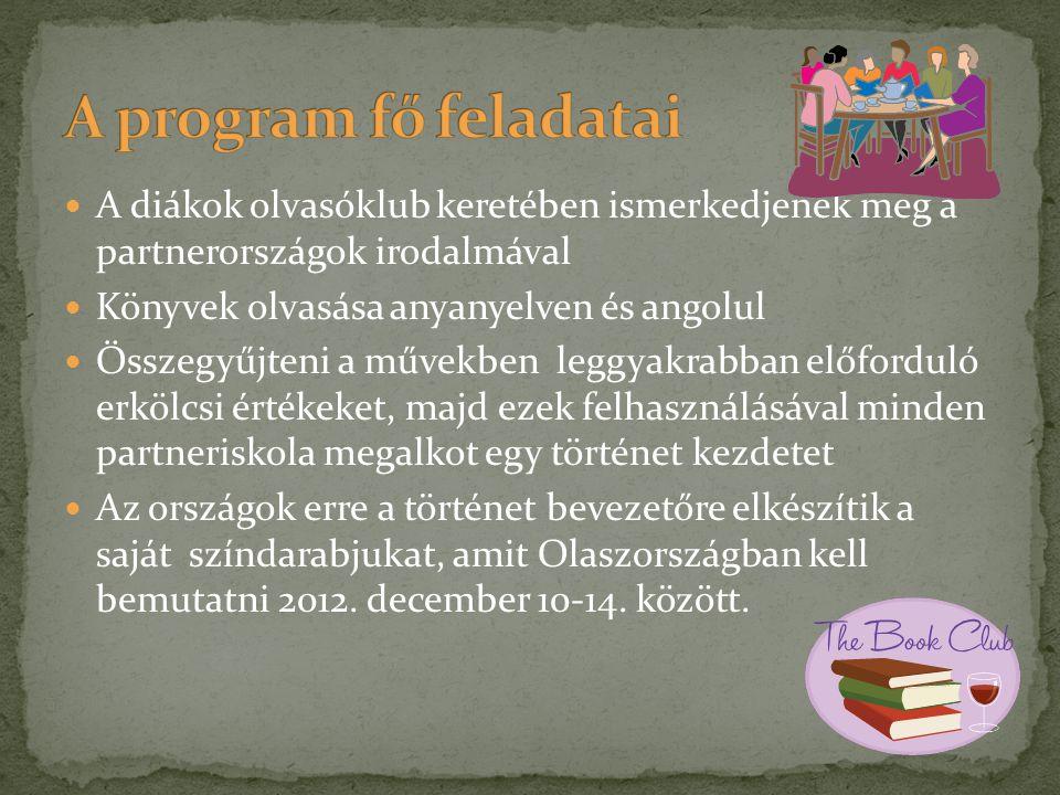  A diákok olvasóklub keretében ismerkedjenek meg a partnerországok irodalmával  Könyvek olvasása anyanyelven és angolul  Összegyűjteni a művekben l