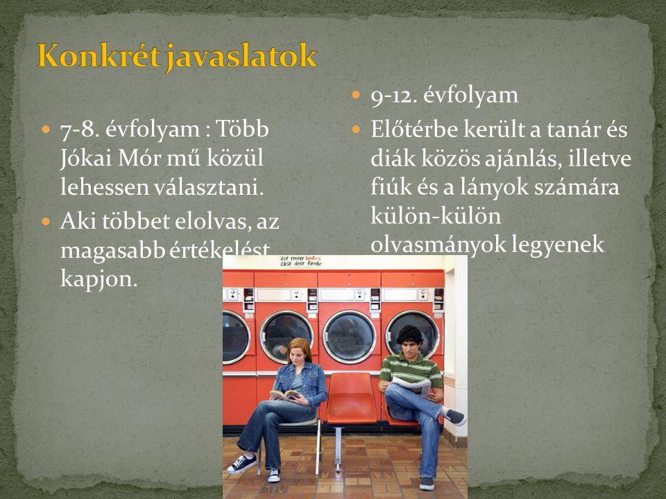 http://englishinesayan.blogspot.hu/p/our-comenius-project- magic-of-reading.html