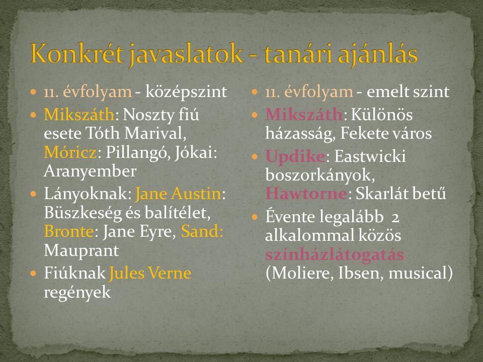  Az előzetes programban szerepel kirándulás (Budapest), színházlátogatás, munkaműhelyekben való tevékenykedés  Felolvasások : Esterházy Péter A szív segédigéi művéből, valamint híres magyar költők verseinek felolvasása angolul, illetve a résztvevő országok anyanyelvén.