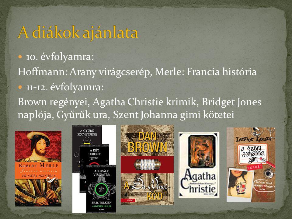  10. évfolyamra: Hoffmann: Arany virágcserép, Merle: Francia história  11-12. évfolyamra: Brown regényei, Agatha Christie krimik, Bridget Jones napl
