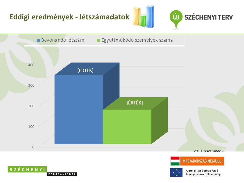 Eddigi eredmények - létszámadatok 2013. november 26.