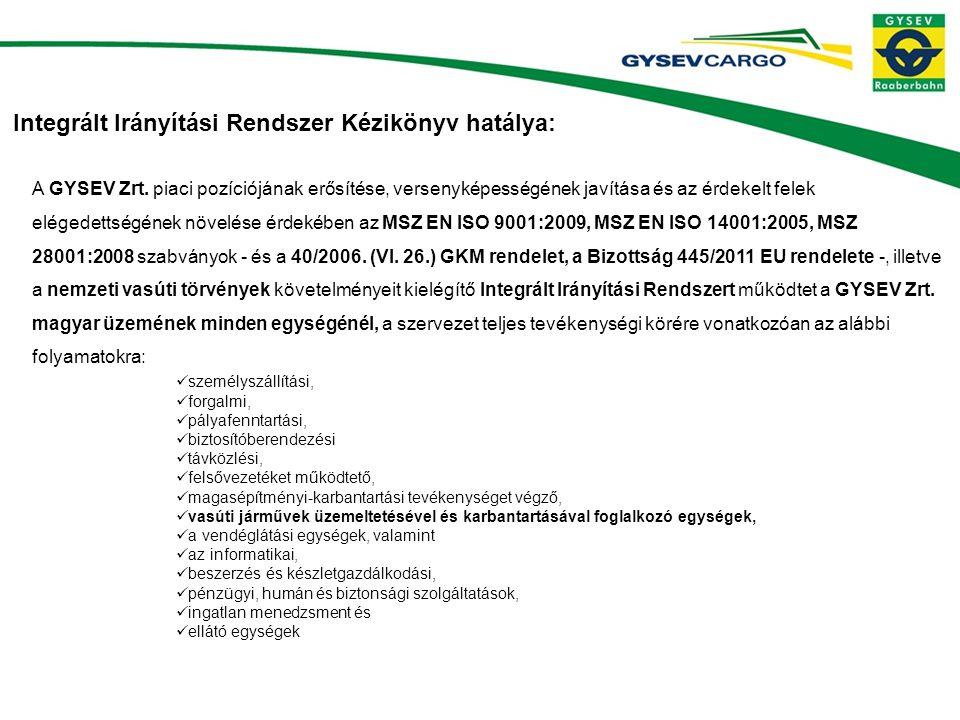 Integrált Irányítási Rendszer Kézikönyv hatálya: A GYSEV Zrt.