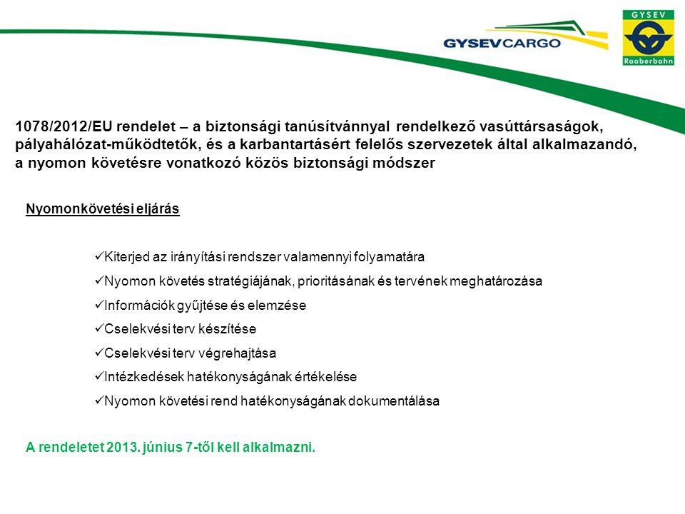 1078/2012/EU rendelet – a biztonsági tanúsítvánnyal rendelkező vasúttársaságok, pályahálózat-működtetők, és a karbantartásért felelős szervezetek által alkalmazandó, a nyomon követésre vonatkozó közös biztonsági módszer Nyomonkövetési eljárás  Kiterjed az irányítási rendszer valamennyi folyamatára  Nyomon követés stratégiájának, prioritásának és tervének meghatározása  Információk gyűjtése és elemzése  Cselekvési terv készítése  Cselekvési terv végrehajtása  Intézkedések hatékonyságának értékelése  Nyomon követési rend hatékonyságának dokumentálása A rendeletet 2013.