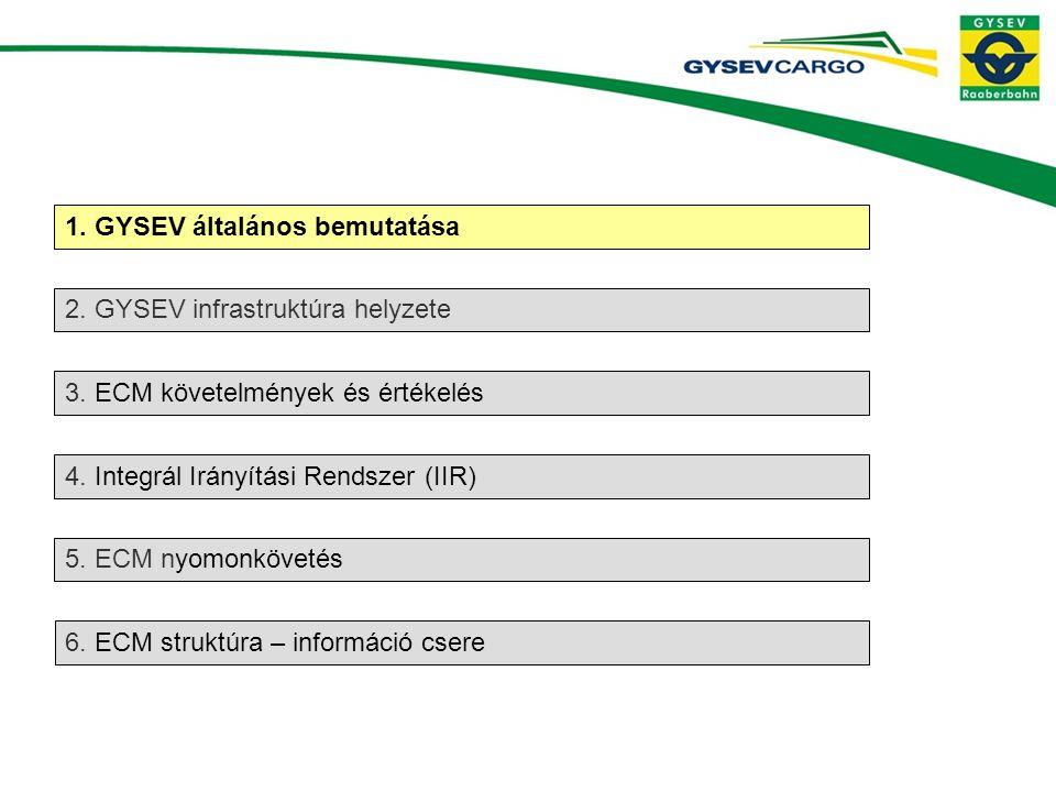 Integrált Irányítási Rendszer Kézikönyv Minőségirányítás GYSEV Zrt.-nél alkalmazott MSZ EN ISO 9001:2009 szabvány követelményeire épülő minőségirányítási rendszer dokumentált szabályozását mutatja be.