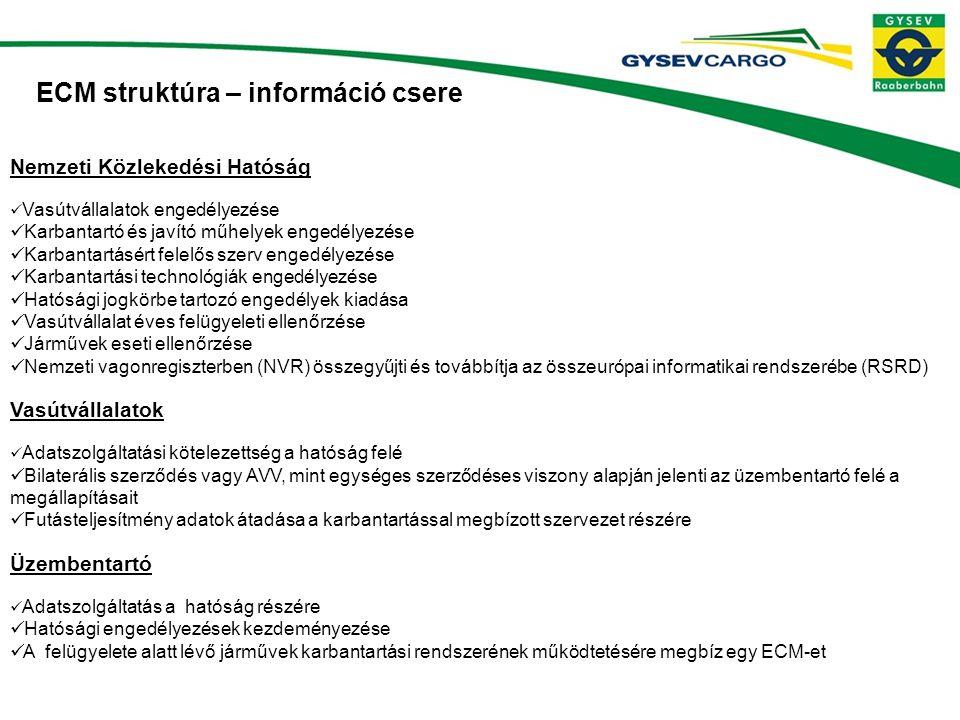 ECM struktúra – információ csere Nemzeti Közlekedési Hatóság  Vasútvállalatok engedélyezése  Karbantartó és javító műhelyek engedélyezése  Karbantartásért felelős szerv engedélyezése  Karbantartási technológiák engedélyezése  Hatósági jogkörbe tartozó engedélyek kiadása  Vasútvállalat éves felügyeleti ellenőrzése  Járművek eseti ellenőrzése  Nemzeti vagonregiszterben (NVR) összegyűjti és továbbítja az összeurópai informatikai rendszerébe (RSRD) Vasútvállalatok  Adatszolgáltatási kötelezettség a hatóság felé  Bilaterális szerződés vagy AVV, mint egységes szerződéses viszony alapján jelenti az üzembentartó felé a megállapításait  Futásteljesítmény adatok átadása a karbantartással megbízott szervezet részére Üzembentartó  Adatszolgáltatás a hatóság részére  Hatósági engedélyezések kezdeményezése  A felügyelete alatt lévő járművek karbantartási rendszerének működtetésére megbíz egy ECM-et