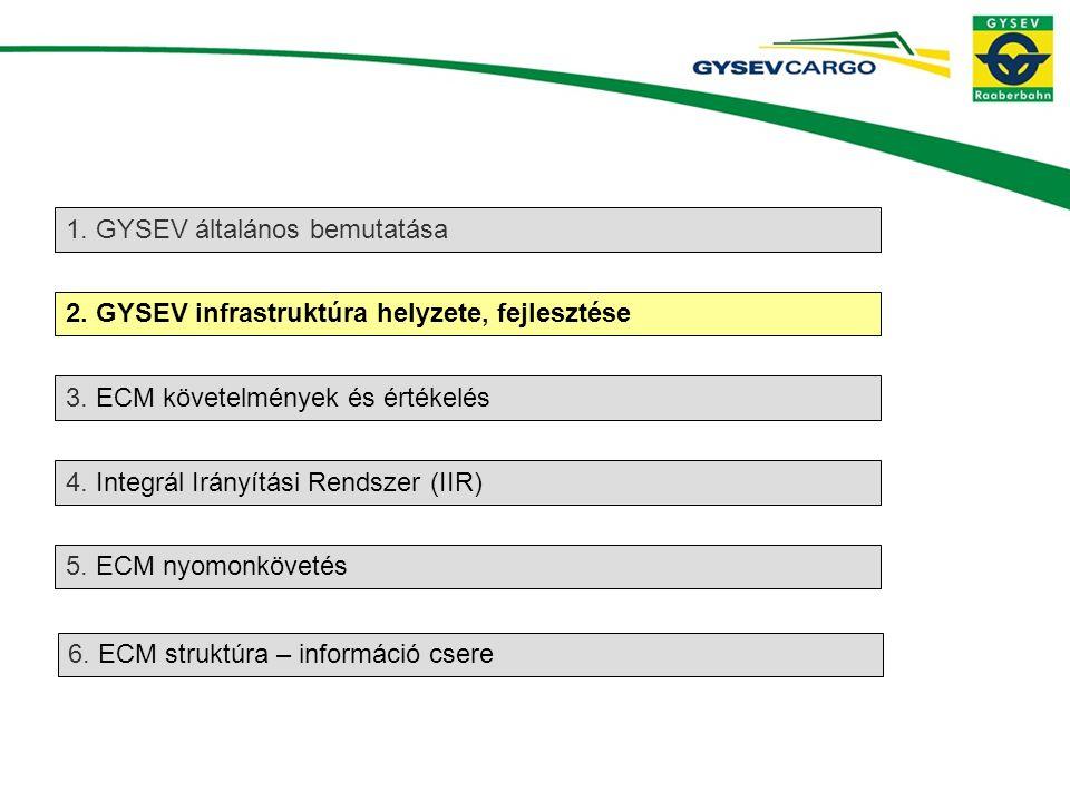 meglévő GYSEV infrastruktúra új GYSEV infrastruktúra (átvétel: 2011.10.01.) MÁV infrastruktúra GYSEV vonalbővülés (2011) •A GYSEV magyarországi vasútvonalainak a hossza a kétszeresére nőtt •A vállalat stratégiájának főbb elemei: •A térség meghatározó szereplője legyen a személyszállítási közszolgáltatásban •Vasúti alternatíva megteremtése az É-D-i áruáramlatok levezetésében.
