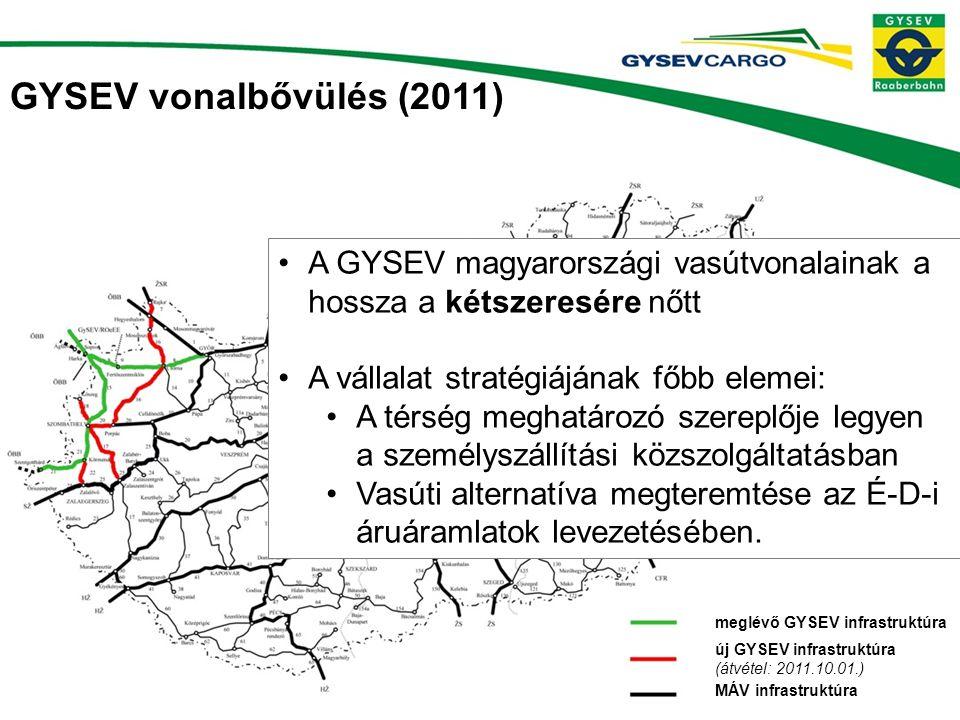 A GYSEV infrastruktúra fejlesztése Villamosítási projekt Porpác-Mosonszolnok: - 87 km - 12 milliárd forint költség Szombathely-Zalaszentiván: - 50 km - 8,35 milliárd költség - 55 centiméteres peronok - Biztosítóberendezések átalakítása - Megvalósítás 2015-ig