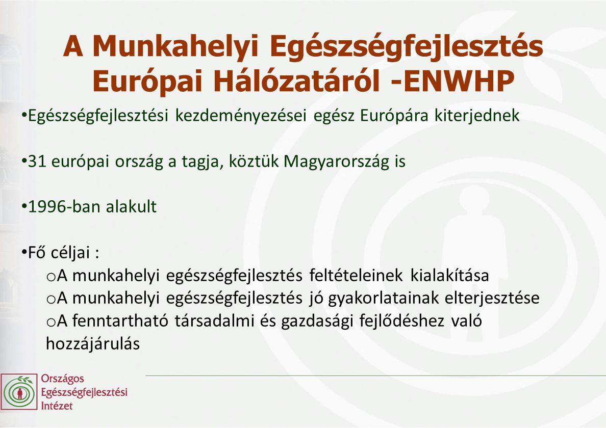 • 26 európai ország vett benne részt • Hazai koordináló szervezete az Országos Egészségfejlesztési Intézet • Hazánkban 12 legjobb gyakorlat született • A mozgalom 4 területről gyűjtötte a legjobb MEF gyakorlatokat: egészséges táplálkozás testmozgás mentális egészségfejlesztés, stressz-kezelés dohányzás megelőzése, leszokás támogatása Move Europe (2007-2009) Az ENWHP egyik sikeres programjáról
