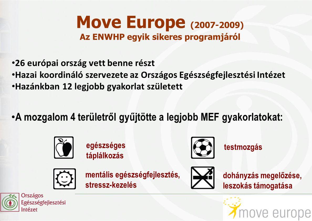 • 26 európai ország vett benne részt • Hazai koordináló szervezete az Országos Egészségfejlesztési Intézet • Hazánkban 12 legjobb gyakorlat született