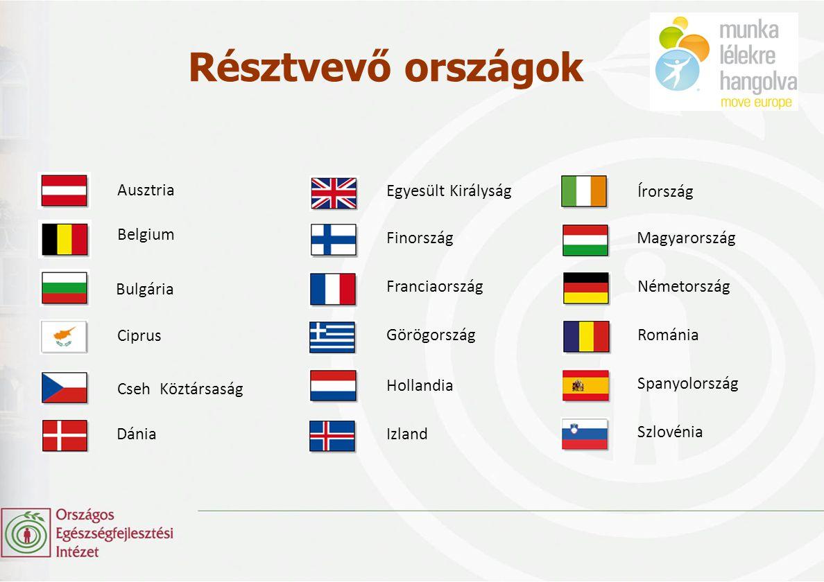 Résztvevő országok Ausztria Belgium Bulgária Cseh Köztársaság Ciprus Görögország Dánia Németország Finország Franciaország Izland Magyarország Írorszá