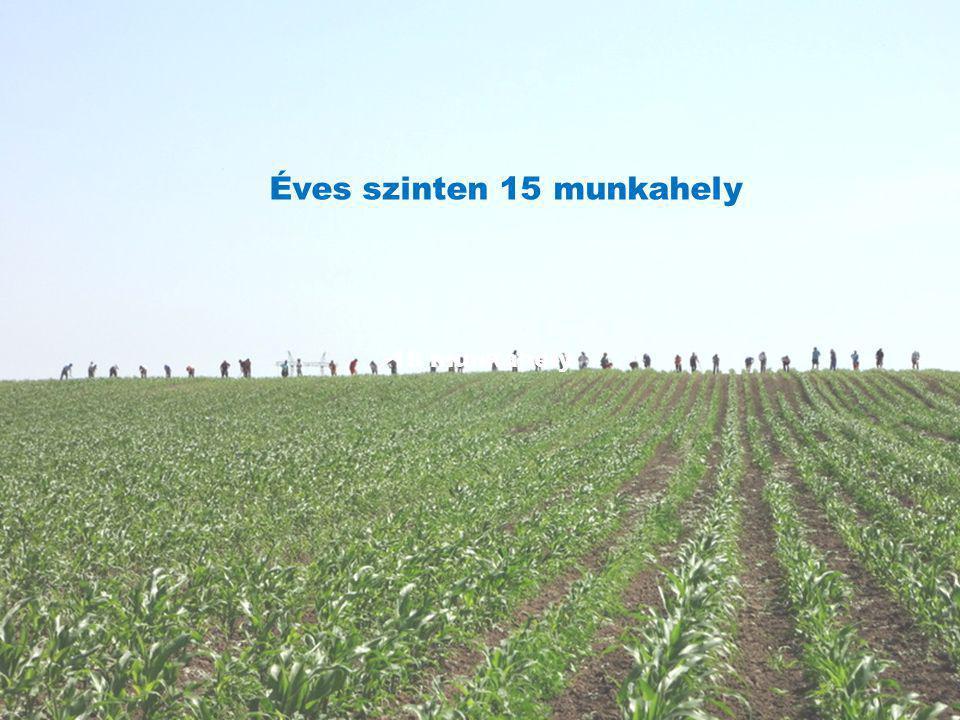 A 452 hektáros ökológiai mintagazdaság területeit 10 részletben hirdették meg 2012.