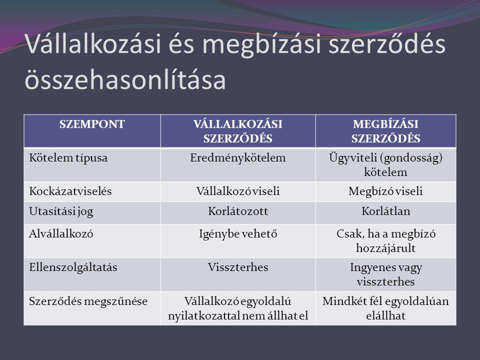 Vállalkozási és megbízási szerződés összehasonlítása SZEMPONTVÁLLALKOZÁSI SZERZŐDÉS MEGBÍZÁSI SZERZŐDÉS Kötelem típusaEredménykötelemÜgyviteli (gondos