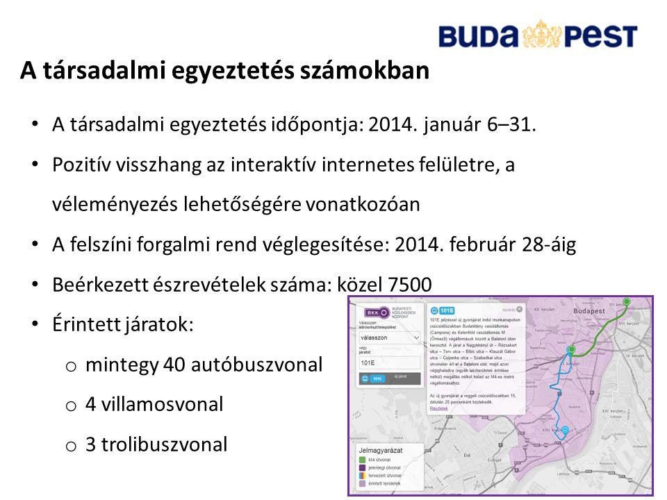 A társadalmi egyeztetés számokban • A társadalmi egyeztetés időpontja: 2014. január 6–31. • Pozitív visszhang az interaktív internetes felületre, a vé